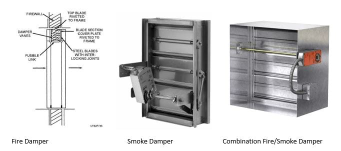 Fire and Smoke Dampers