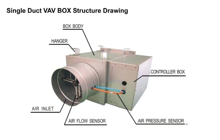 Single Duct VAV Box